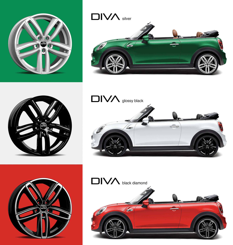 Wheel Car Group Srl